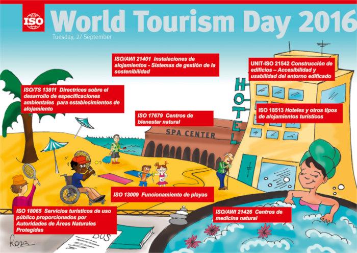 Requisitos Baño Minusvalidos:El Día Mundial del Turismo es un evento anual llevado adelante por la