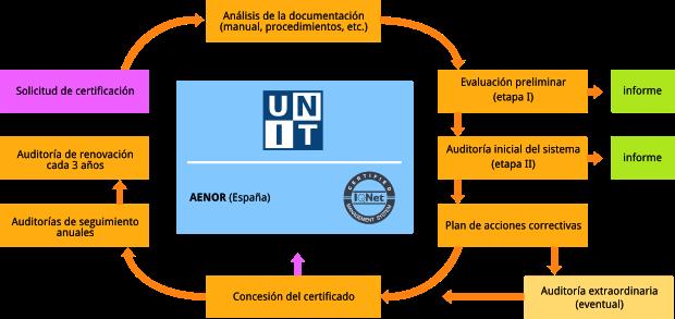 Logotipo de IQNnet