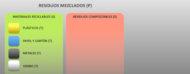 Esquema con los códigos de colores